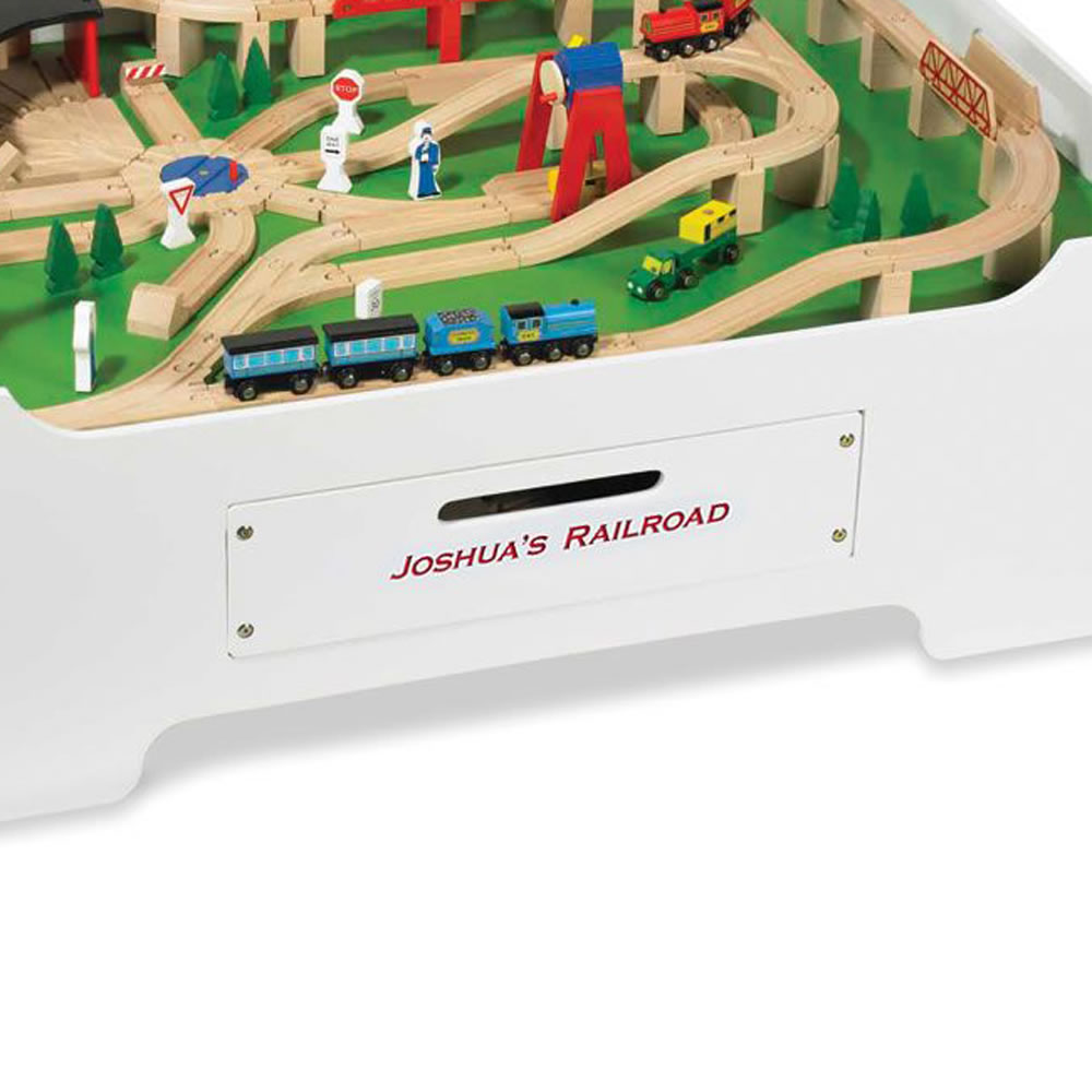 The Personalized Train and Activity Table2