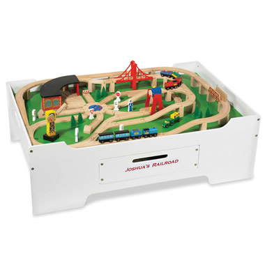 The Personalized Train and Activity Table.