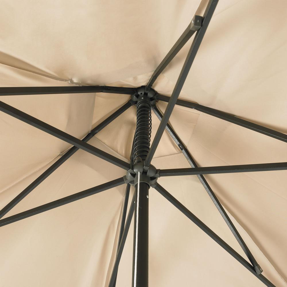 The Spring Loaded Market Umbrella 2
