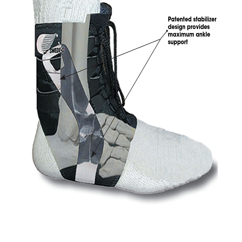 The All Day Ankle Stabilizer 2