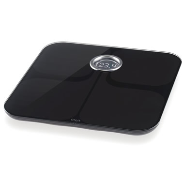 The Wellness Monitor Scale.