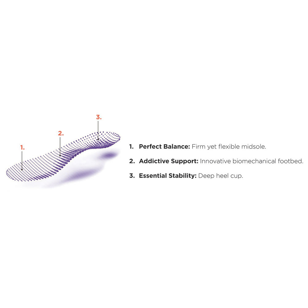 The Plantar Fasciitis Insoles 5