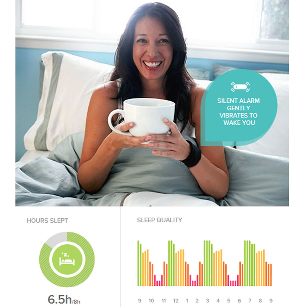 The Wellness Monitor 5
