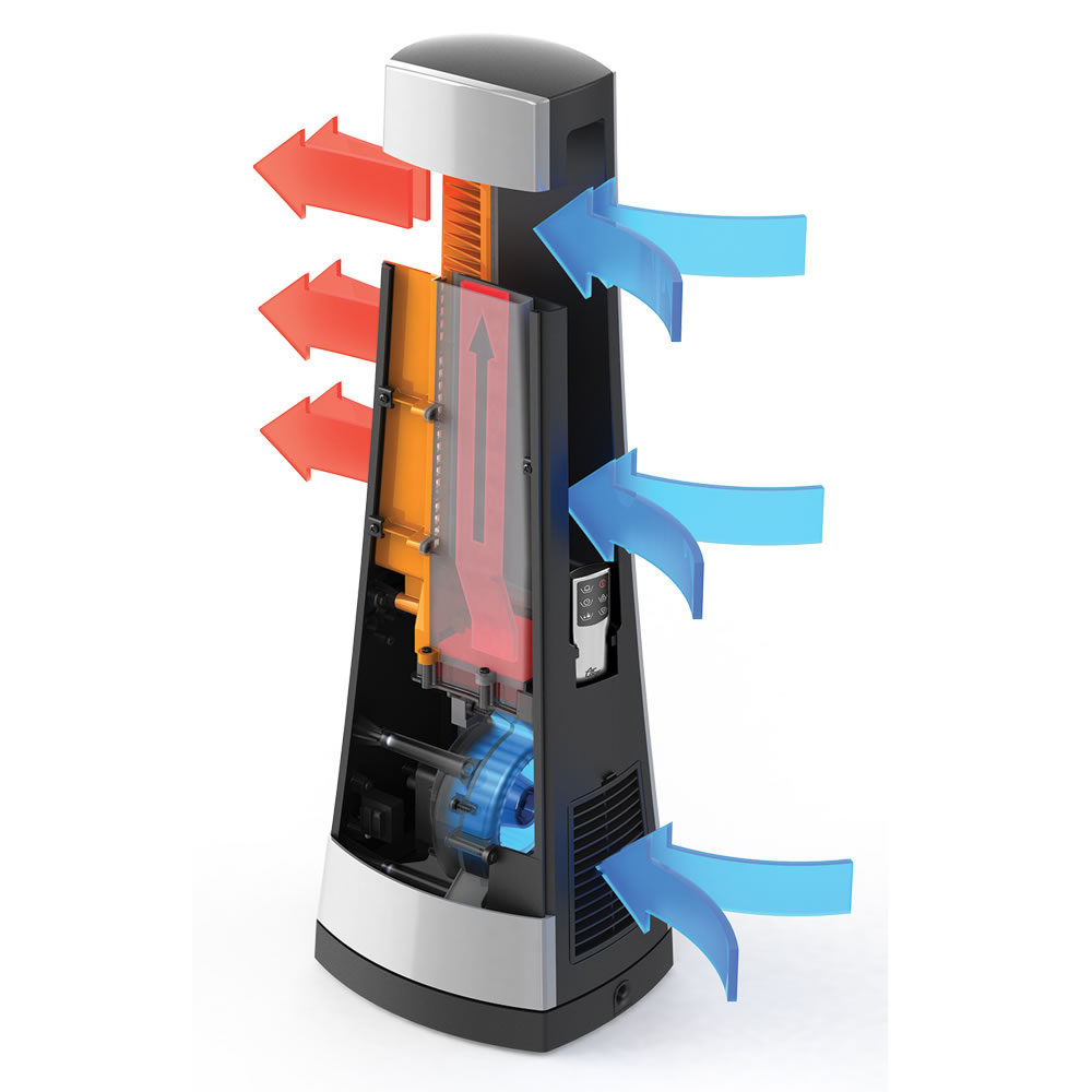 The Bladeless Ceramic Tower Heater4