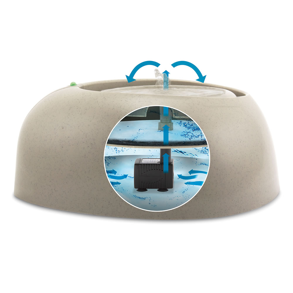 The Clog-Free Filtered Pet Fountain 2