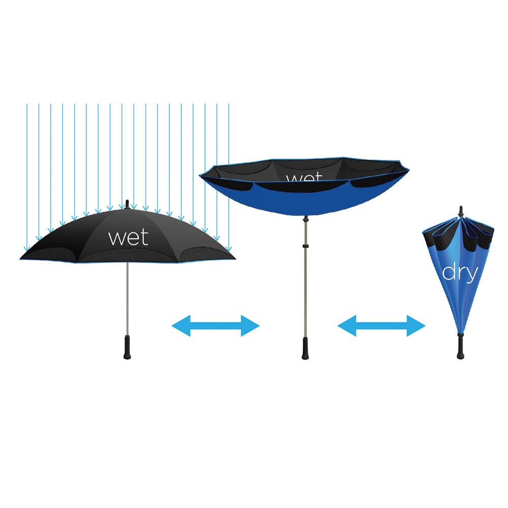 The Better Umbrella 4