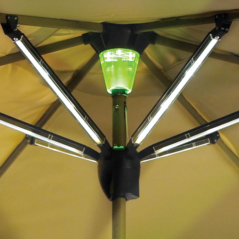 Delightful The Solar Powered Lighted Patio Umbrella