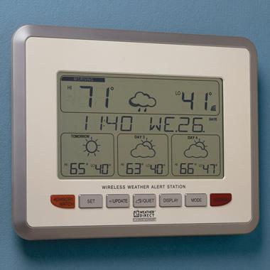 The Big Screen Weather Monitor.