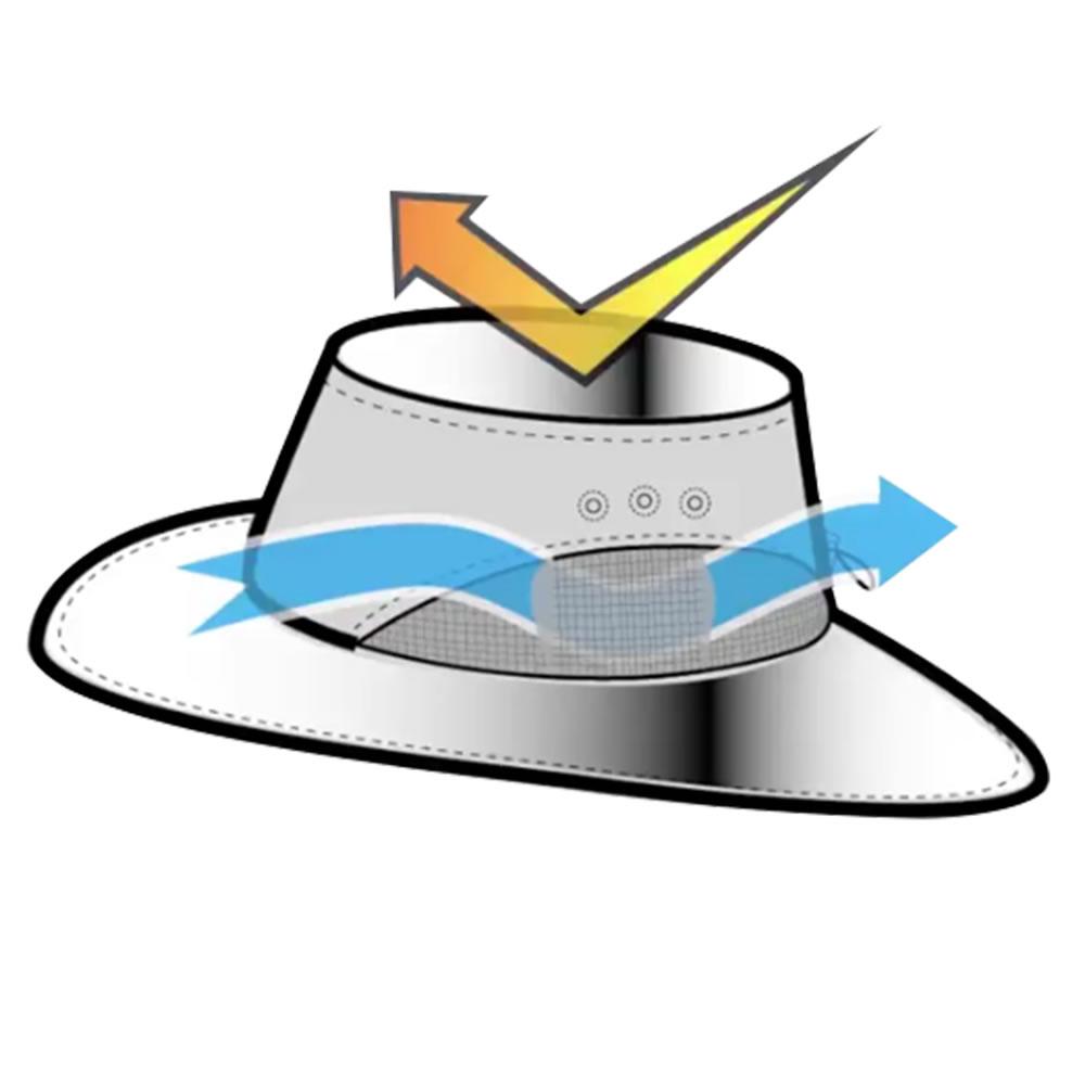 8bb47346eddba The NASA Strength Sun Hat - Hammacher Schlemmer