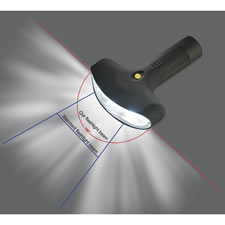 The 180 Degree Wide Beam LED Flashlight