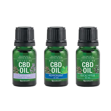 Cbd Oil Wellness Pack Replacement